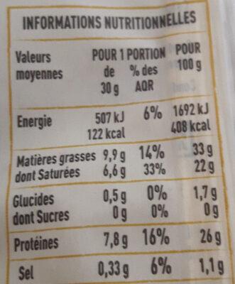Beaufort d'été - Voedingswaarden - fr