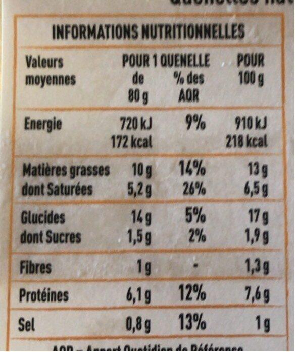 Quenelles lyonnaises nature pur beurre - Informations nutritionnelles - fr