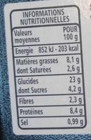 Sandwich gourmand - Saumon cuit et fumé sauce au fromage frais aneth - Informations nutritionnelles