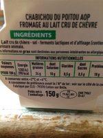 Chabichou du Poitou AOP - Ingrédients - fr