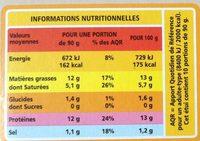Boulettes au boeuf VBF 15% - Nutrition facts