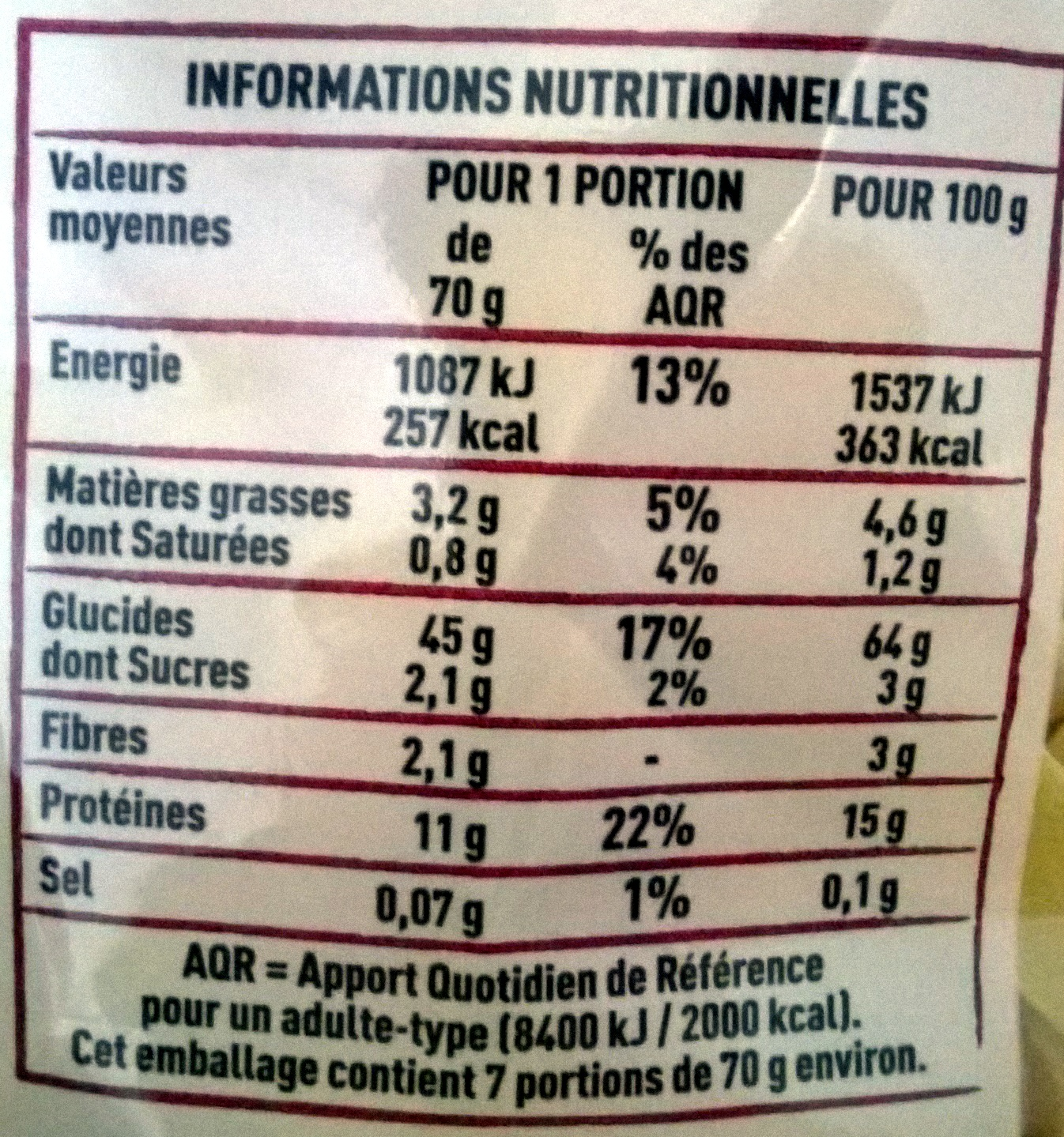 Nids aux 7 oeufs - Nutrition facts