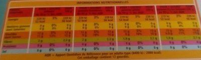 Spécialité de fruits sans sucres ajoutés gourde multiparfums - Nutrition facts