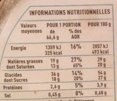 Kouign Amann - Informations nutritionnelles - fr