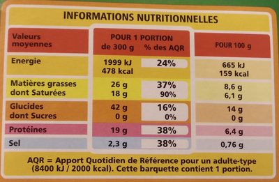 Coquillettes jambon emmental - Voedingswaarden - fr