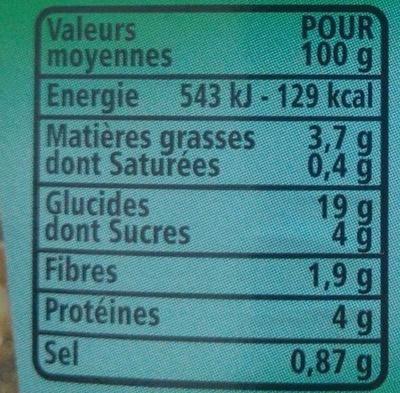 Perles de pâtes et légumes grillés - Informations nutritionnelles - fr