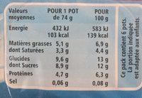 Mousse au fromage frais - Fraise, framboise, abricot - Nutrition facts
