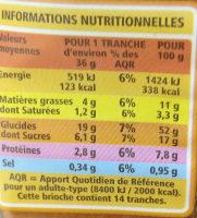 Brioche Tranchée aux Pépites de Chocolat - Nutrition facts