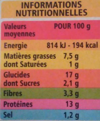 Nuggets de poulet (100% filet) - Voedingswaarden - fr