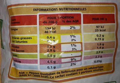 Brocolis en fleurettes - Agriplus - Nutrition facts - fr