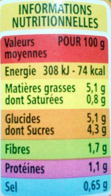 Ratatouille Bio - Valori nutrizionali - fr