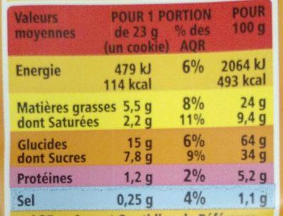 Cookies aux pépites gourmandes choclat et éclats de caramel - Nutrition facts