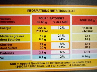 Vanille nougat - Nutrition facts