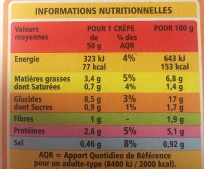 6 Crêpes Jambon Champignons Emmental - Nutrition facts