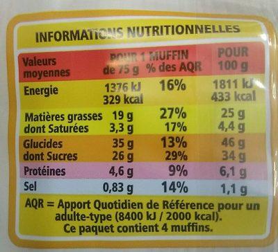 Muffins cacaotés aux pépites de chocolat cœur au goût choco noisette - Informations nutritionnelles - fr
