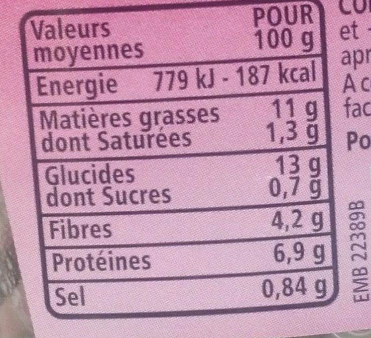 Lentilles aux Lardons - Informations nutritionnelles