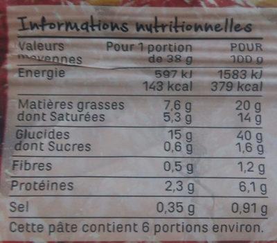 Pâte feuilletée au beurre - Informations nutritionnelles
