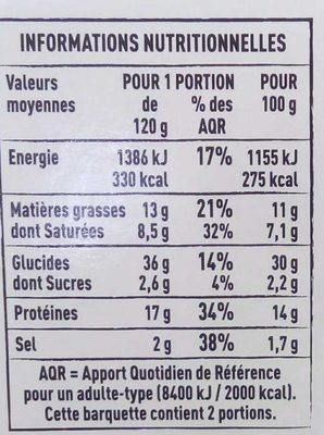 Ravioles du Dauphiné IGP Label Rouge - Voedingswaarden - fr