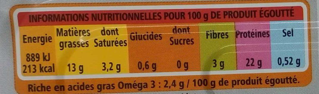 Filets de maquereaux grillés aux herbes - Informations nutritionnelles