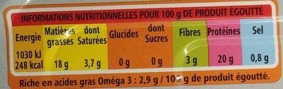 Maquereaux grillés aux 3 poivres - Informations nutritionnelles - fr