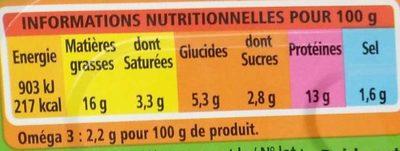 Filets de maquereaux au citron et à l'olive - Informations nutritionnelles