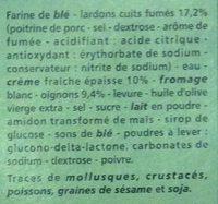 9 Mini Pizz' Lardons et crème - Ingredients
