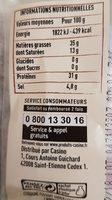 Saucisse sèche d'Auvergne - Voedingswaarden - fr