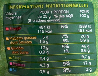 Mini Crackers Emmental Et Graines De Courge - Informations nutritionnelles - fr