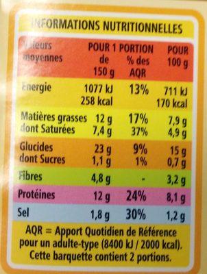 Galettes au blé noir champignons lardons fumés oignons - Informations nutritionnelles - fr