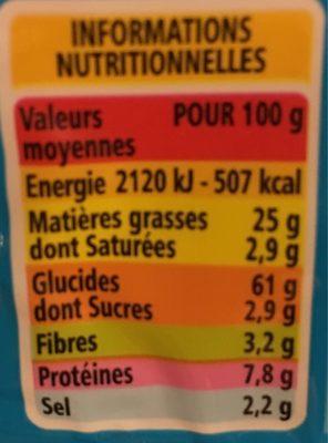 Coffret Extrudé (croustillant emmental / cacahuète / Bacon 3D / pétale salé (chipster)) Casino - Informations nutritionnelles - fr