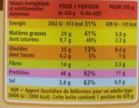 Cassoulet de Castelnaudary au confit de canard - Informations nutritionnelles - fr