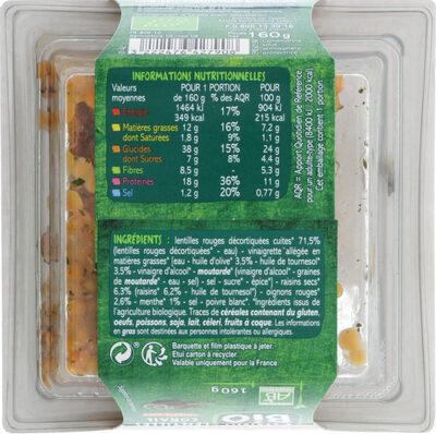 Salade de lentilles corail aux raisins secs - Informations nutritionnelles - fr