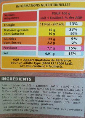 Entrées feuilletées aux 2 saumons - Informations nutritionnelles - fr