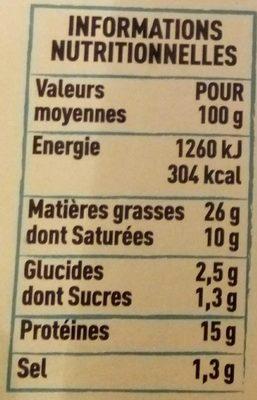 Paté de campagne breton LR CVI - Voedingswaarden - fr