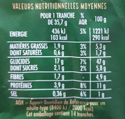 Pain de mie moelleux Céréales et Graines - 14 tranches - Voedingswaarden - fr