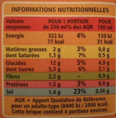 Velouté potiron carottes et miel BIO - Nutrition facts