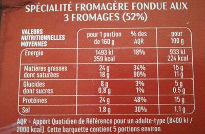 Fondue aux 3 Fromages - Informations nutritionnelles