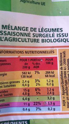 Mélange de légumes verts Bio - Brocolis, petits pois, pois croquants - Voedingswaarden