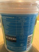 Fromage blanc au lait de Brebis - Nutrition facts