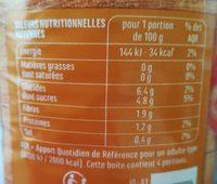Chair de tomates nature - Información nutricional