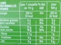 Coupelles Fruits du Verger au sirop léger - Informations nutritionnelles