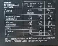 Pizza jambon mozzarella - Informations nutritionnelles