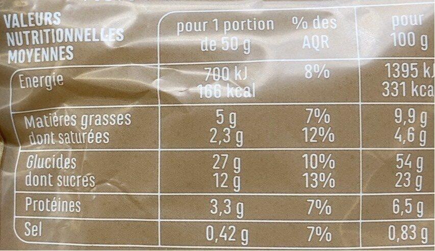 Brioche tressée à la main au sucre perlé - Informations nutritionnelles - fr