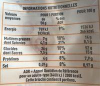 Pogne de Romans - pur beurre - Nutrition facts