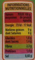 Haricots verts extra-fins cueillis et rangés main BIO - Informations nutritionnelles