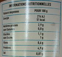 Soupe de poissons bretonne - Informations nutritionnelles