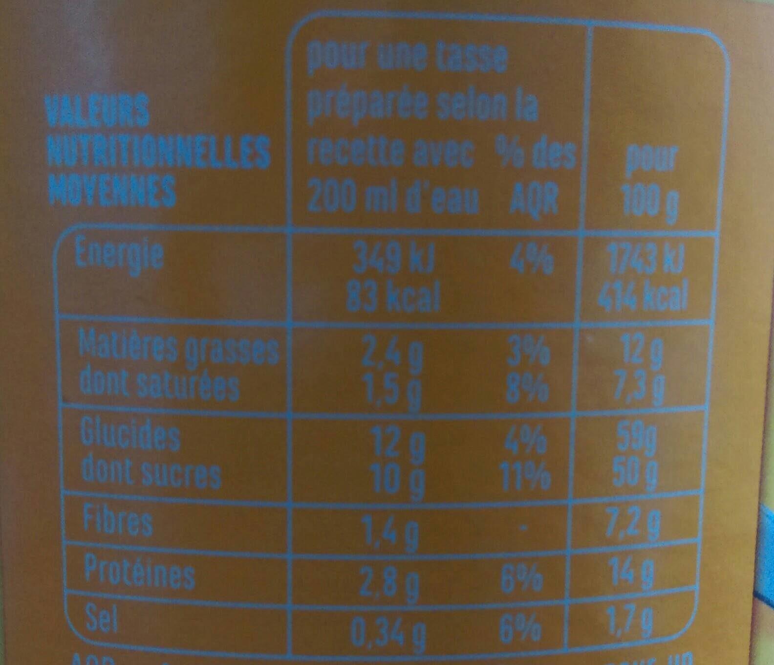 Chicorée café au lait - Nutrition facts