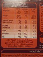 Assortiment vapeur Ha Cao crevettes et Xiu Mai poulet - Nutrition facts