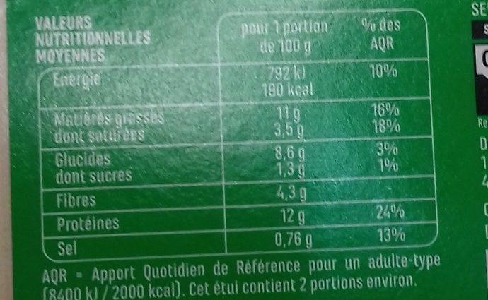 Galettes tofu & emmental - Informations nutritionnelles