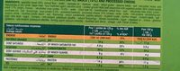 Cheeseburgers halal - Nutrition facts